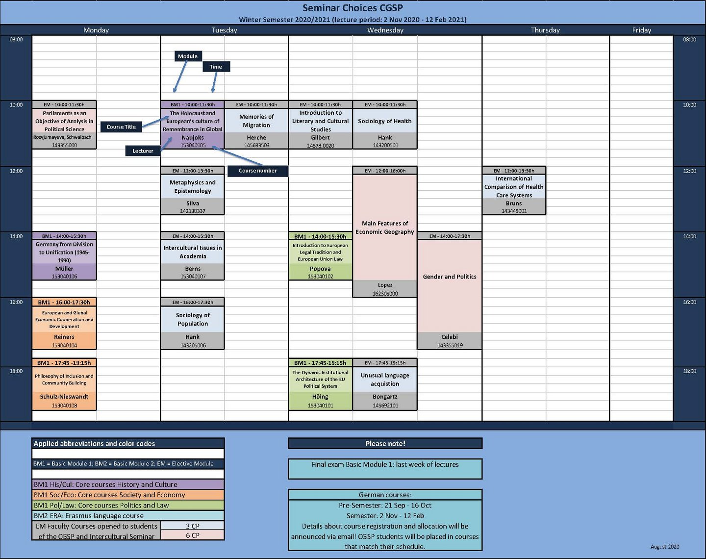 A chart with the course overview of the cologne global study program.